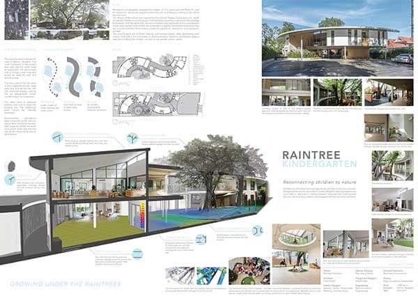 Case Study: Raintree Kindergarten - GreenDwell Thailand